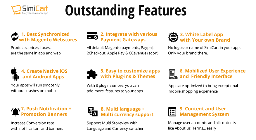 SimiCart's outstanding features | Magento mobile app builder