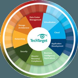 TechTarget-wheel---magento-mobile-app