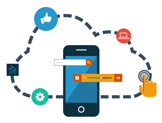 Cloud-Based Mobile App Development Trend