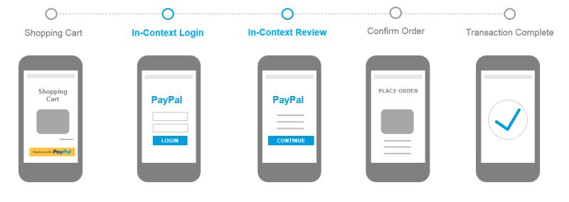 PayPal-Express-Checkout-Mobile-2
