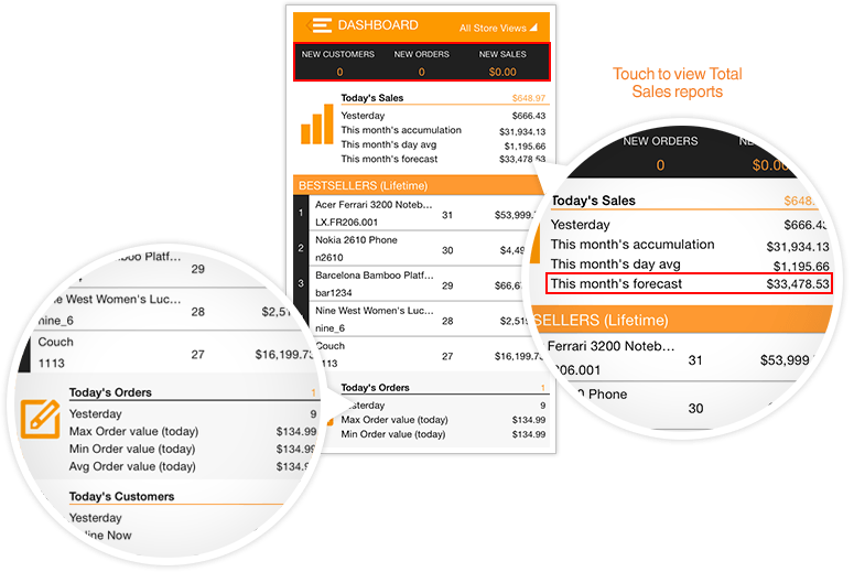 magento native mobile app simi sales tracking