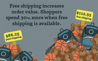 Free shipping for ecommerce store increases order value