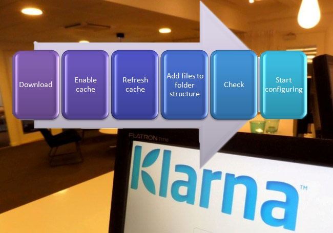 Set up Klarna Checkout in 6 specific steps