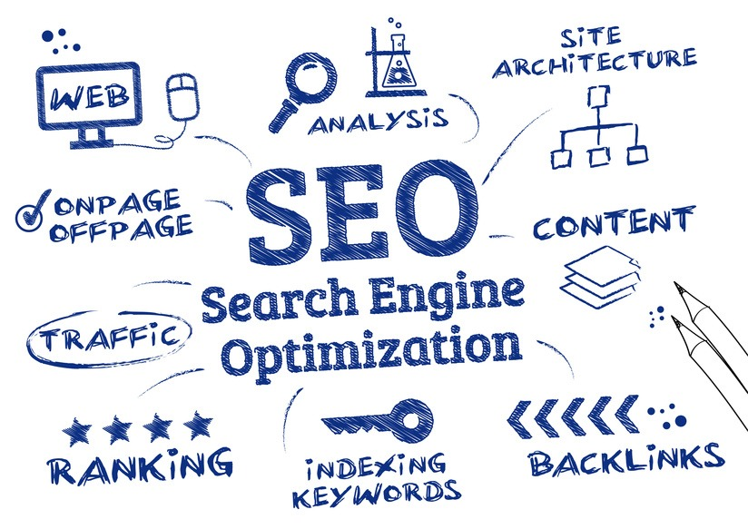 SEO as an useful strategy to improve sales