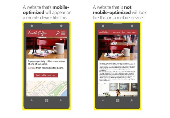 difference between mobile compatible site and mobile optimized site 5