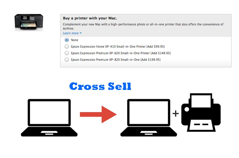 How to increase sales in a business? Cross-selling