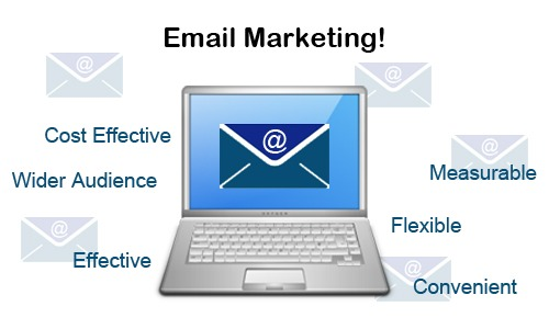 blog direct mail email which more effective your business