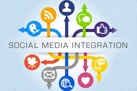 how-to-increase-mobile-sales-online-social-integration