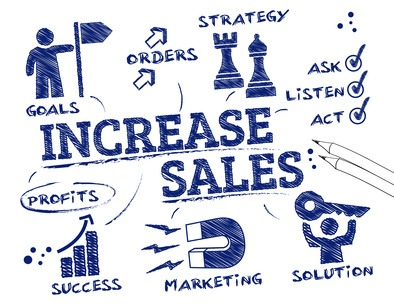 increase 40 percent in sales with Klarna Checkout strategies